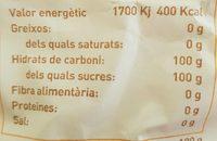 Azucar blanco - Información nutricional - fr