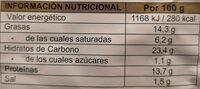 Pizza 4 quesos - Información nutricional - es