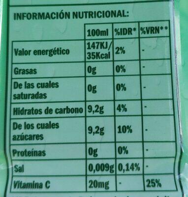 Aloe Vera - Información nutricional - es