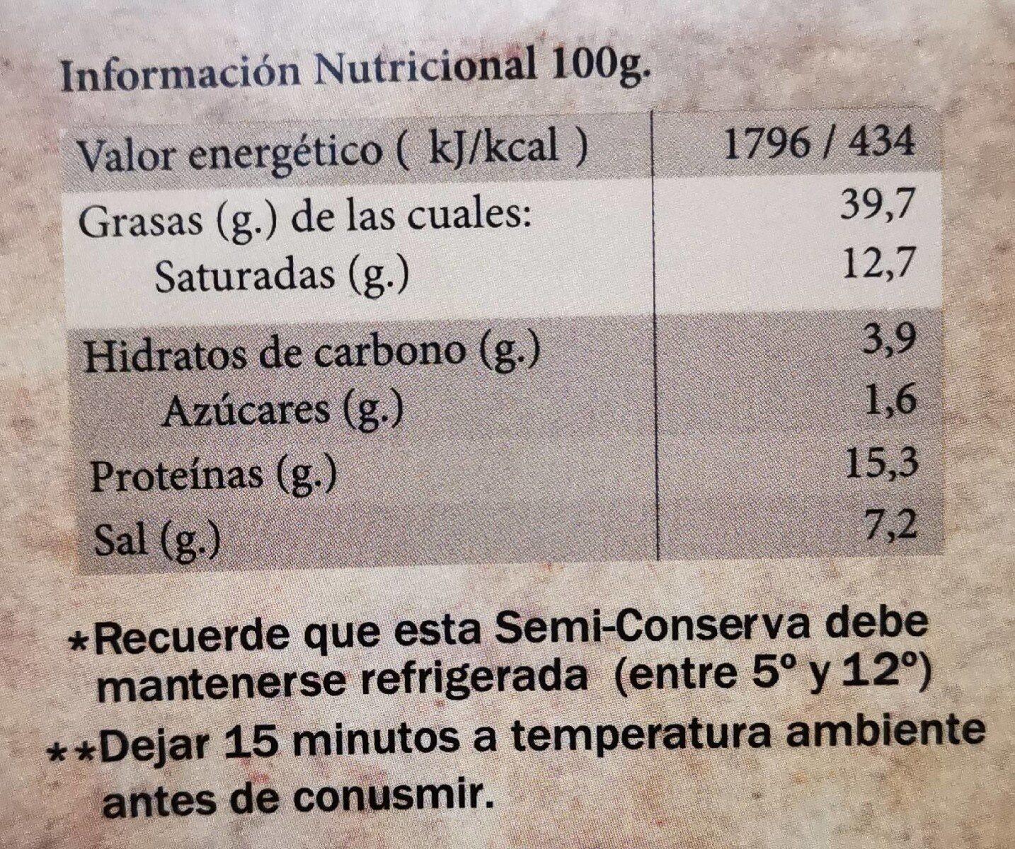 Anchoas del Cantábrico con mantequilla - Información nutricional