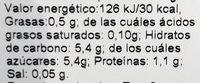 pimientos asados - Información nutricional - es