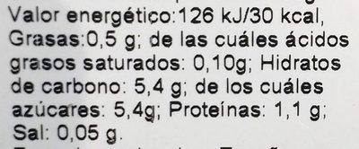 Pimientos asados - Información nutricional