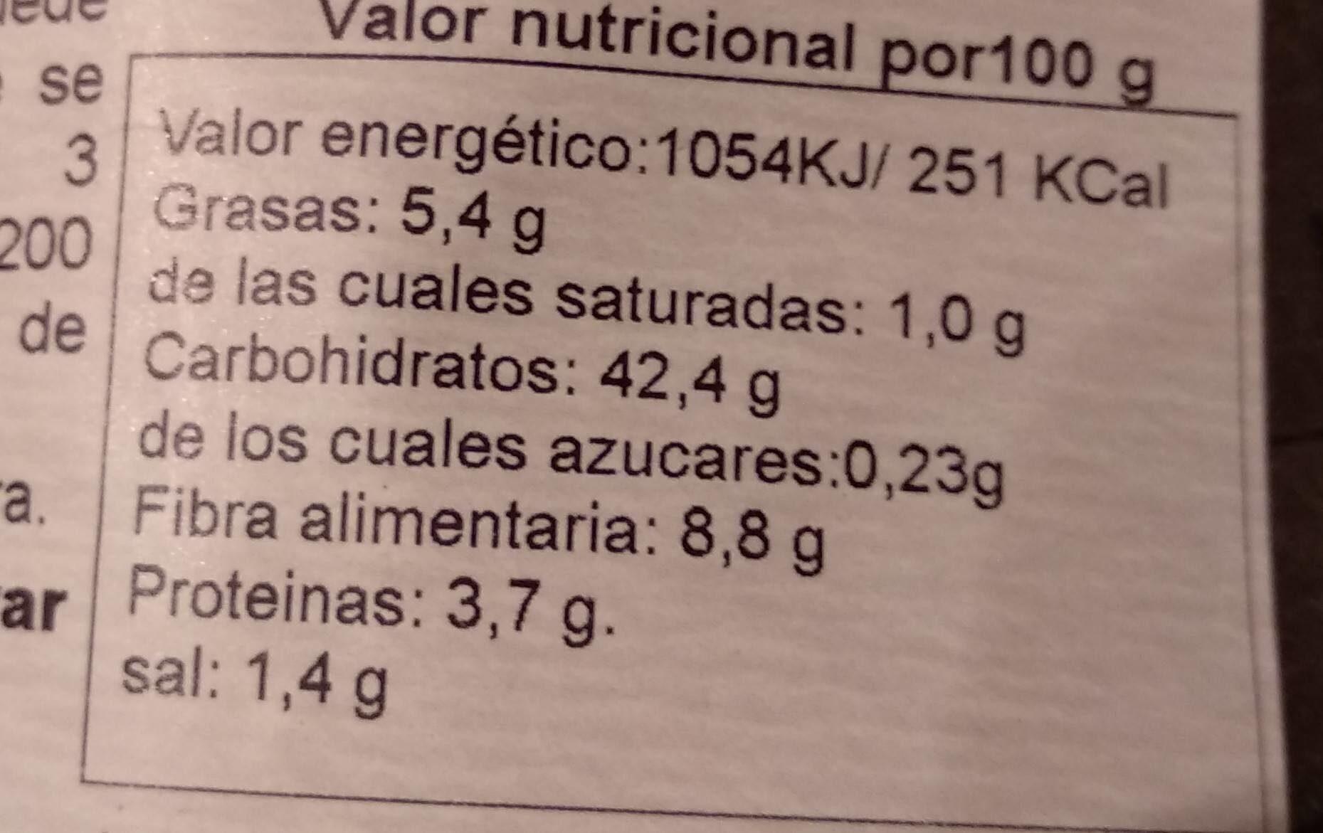 Pan con trigo sarraceno (sin gluten) - Nutrition facts