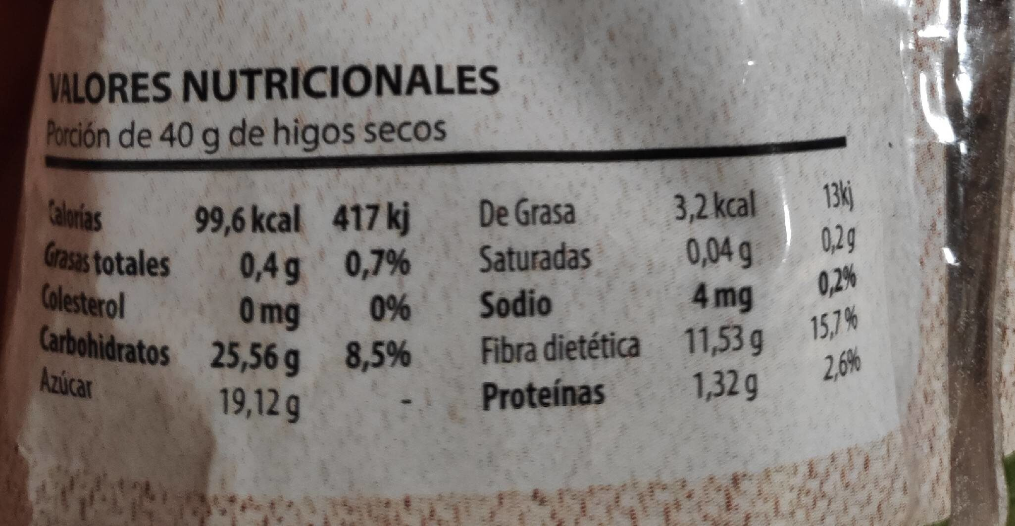Higos secos - Nutrition facts - es
