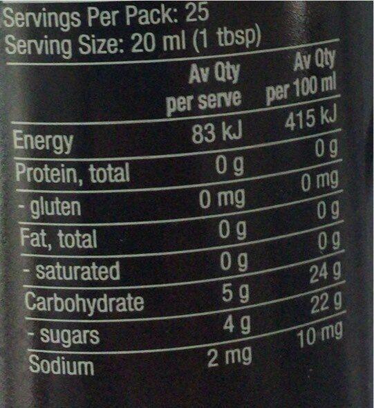 Raspberry vinegar - Valori nutrizionali - en