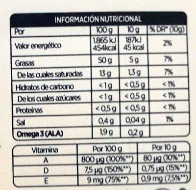 Margarina sabor Mantequilla - Información nutricional