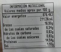 Butifarra fresca - Nutrition facts - es