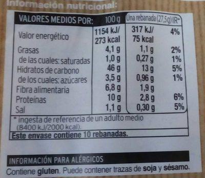 Pan de espelta integral - Voedingswaarden - es