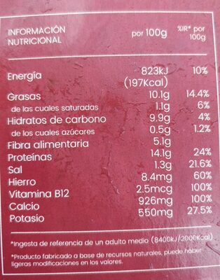 Heura burger - Nutrition facts