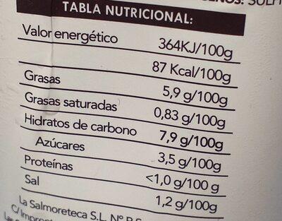 Gazpacho de Naranja y Mango - Nutrition facts - es