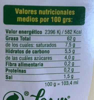 Mayo Allioli - Informació nutricional