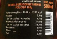 Jack Daniel's Whiskey BBQ Sauce - Informació nutricional - es