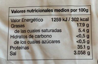Lomo de cebo iberico - Información nutricional - es