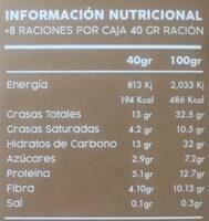 Dirty choco - Información nutricional - es