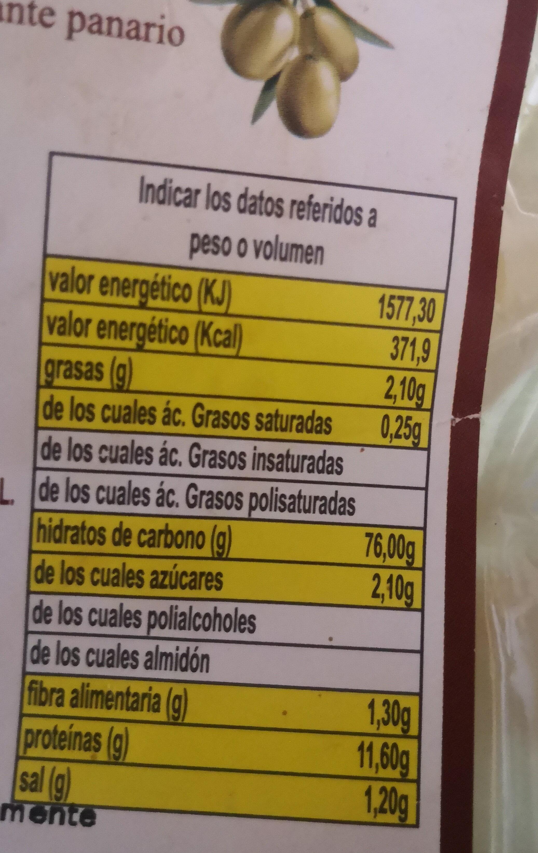 Regaña Ajonjolí - Información nutricional - es