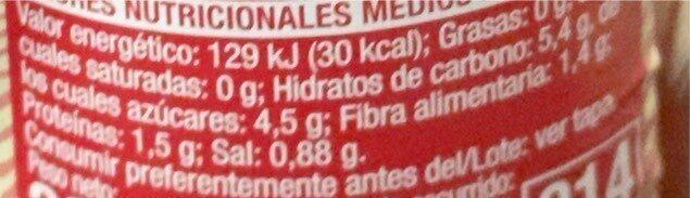 Pimientos del piquillo - Informations nutritionnelles - fr