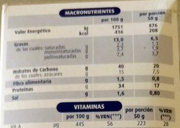 - Informations nutritionnelles