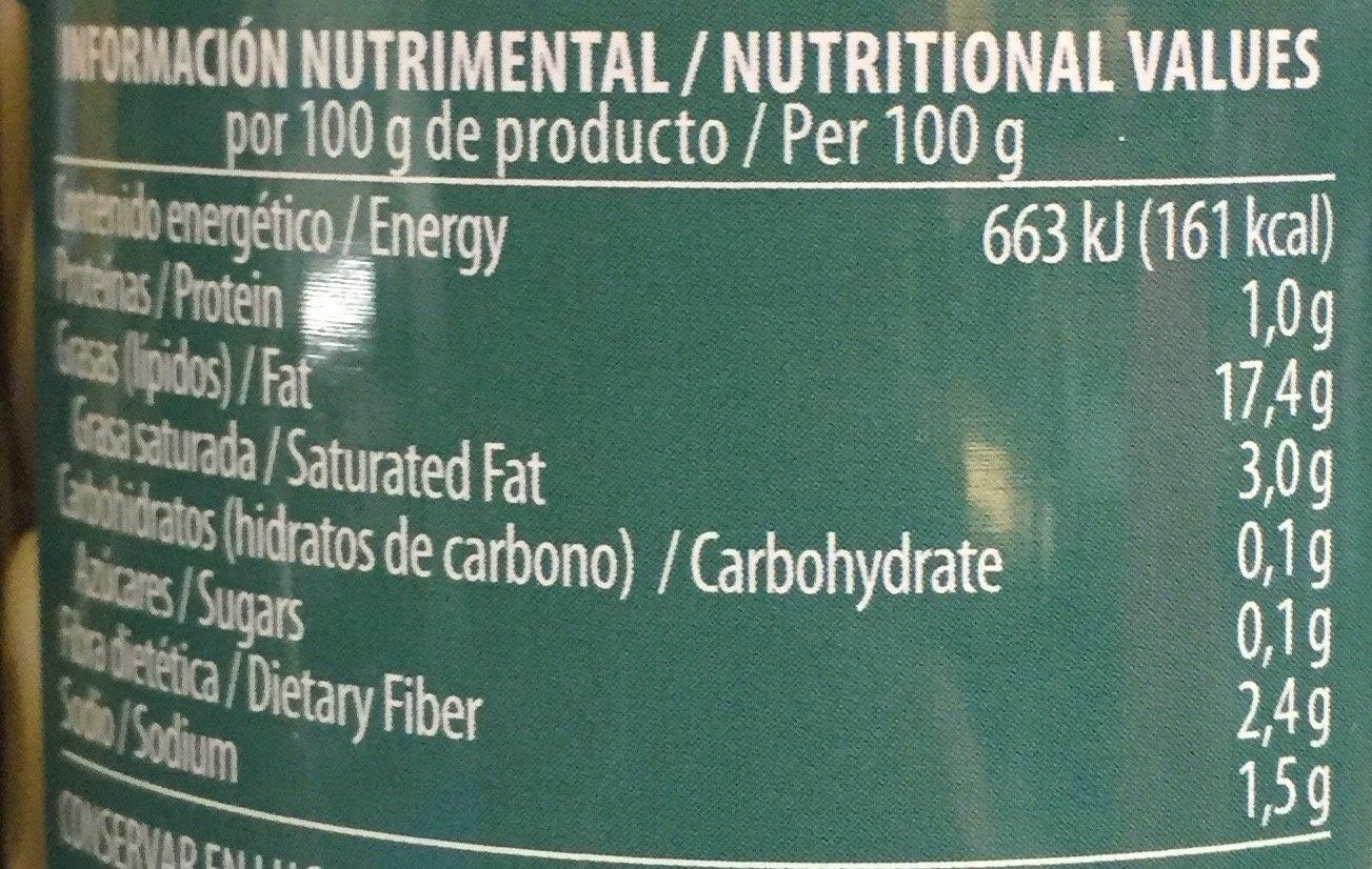 Aceitunas Verdes Rellenas de Queso Azul - Nutrition facts - es