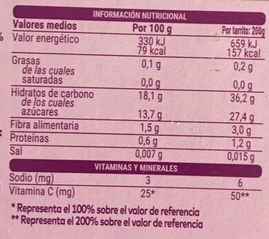 Cinco frutas - Información nutricional