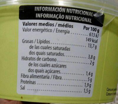 Guacamole - Valori nutrizionali - es