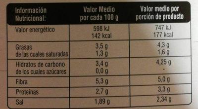 Seitán a la piastra - Información nutricional
