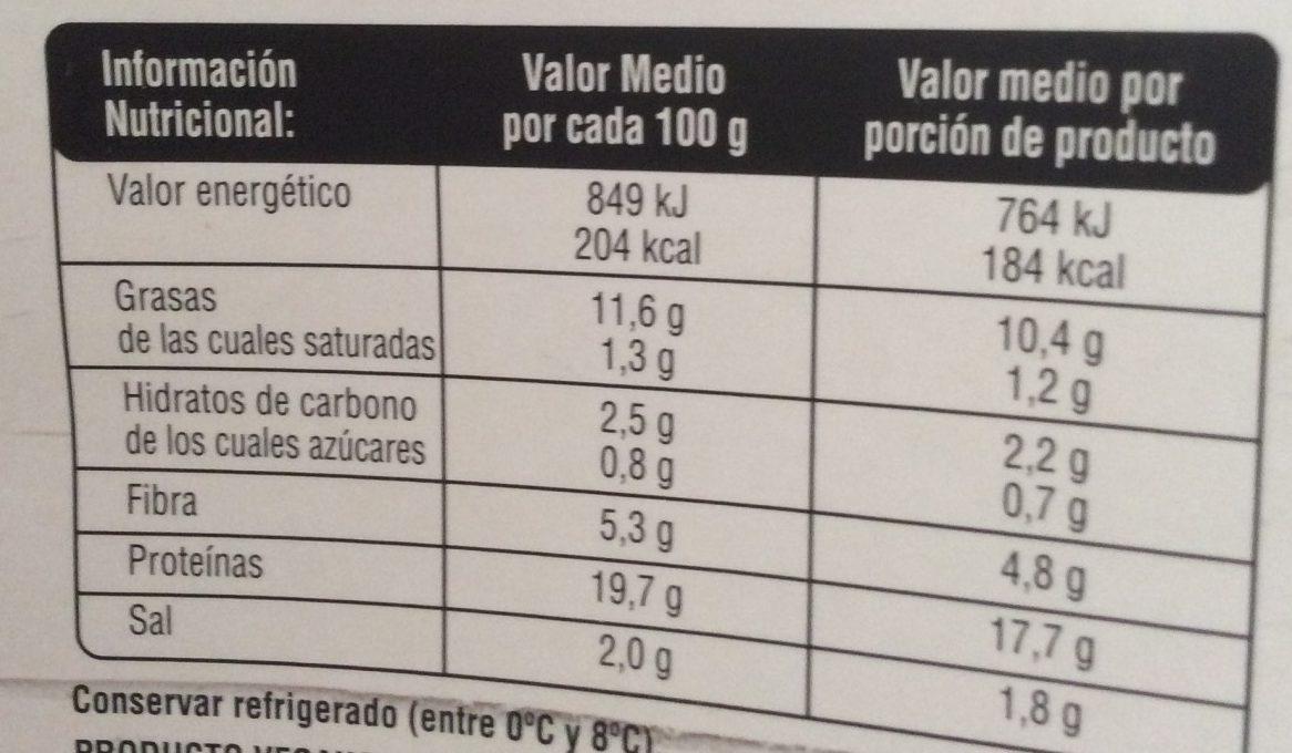 Hamburguesa de Seitán - Información nutricional