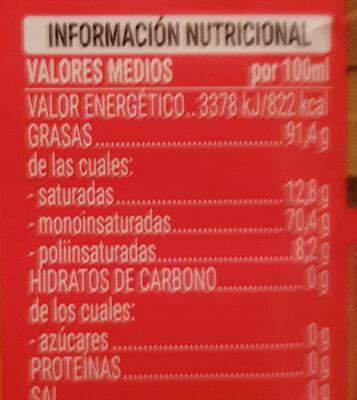 Aceite de oliva - Información nutricional