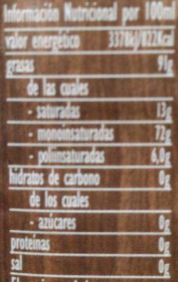 Aceite de oliva virgen extra - Información nutricional
