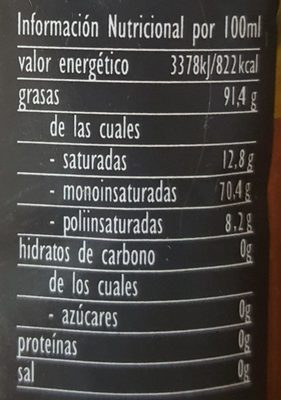 Extra Virgin Olive Oil - Información nutricional