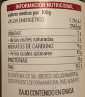 Reducción balsámica de vinagre - Ingredients