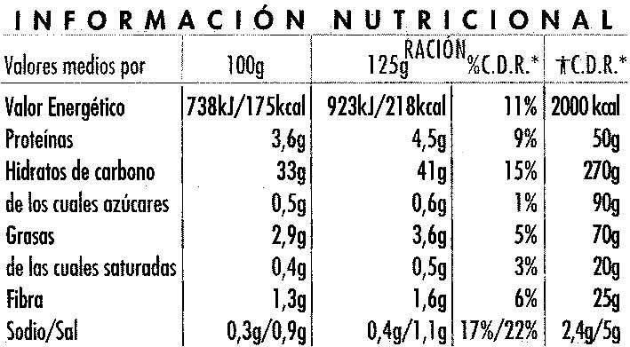 Arroz cocido redondo - Voedingswaarden - es