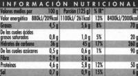 Arroz cocido integral - Información nutricional