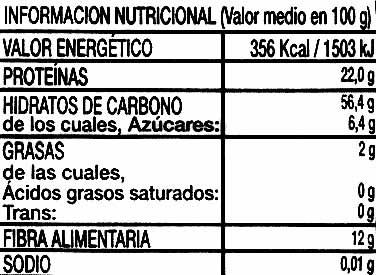 Lenteja pelada - Informació nutricional