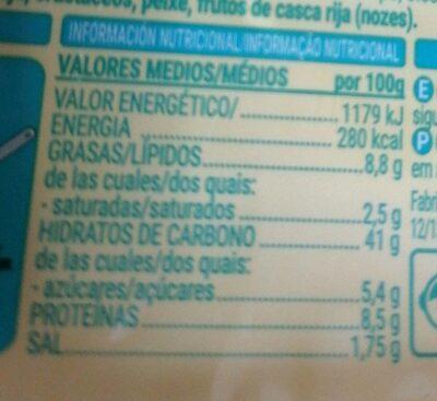 Gran tortelloni albahaca - Información nutricional - es