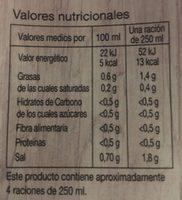 Caldo de verduras - Informació nutricional