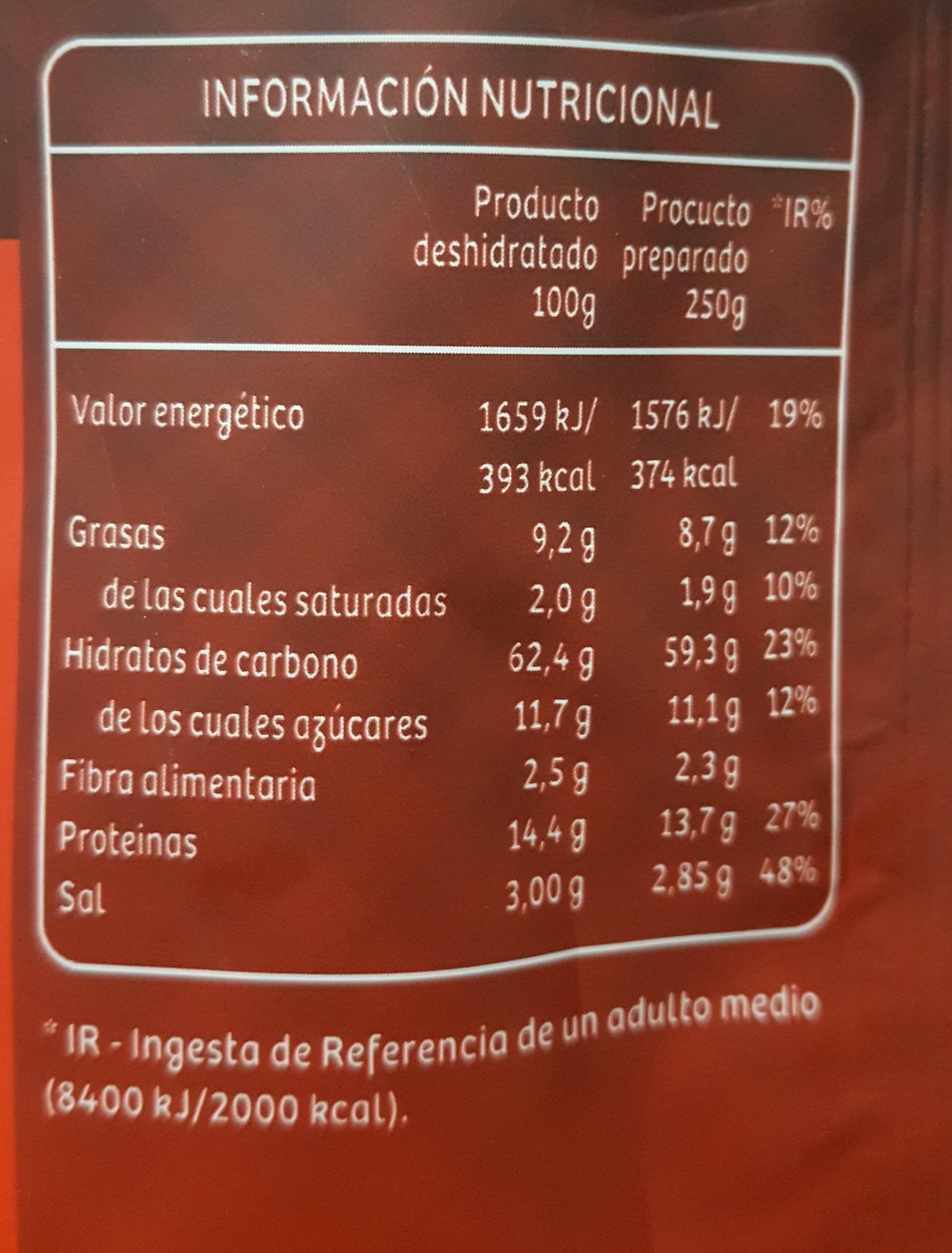Tallarines a la Parmesana - Informations nutritionnelles