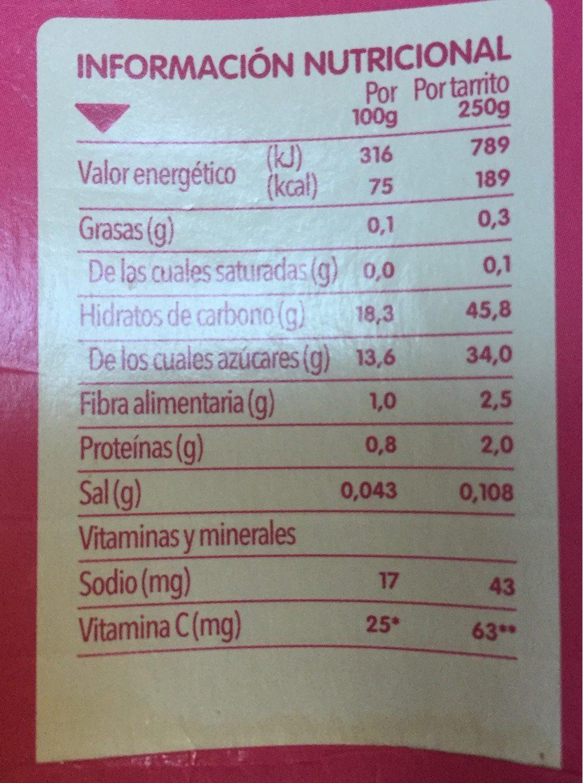 Cóctel tropical - Información nutricional
