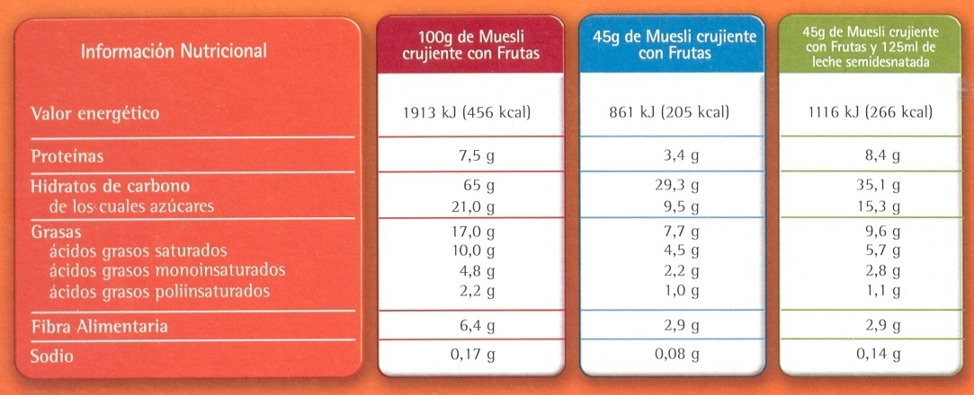 Muesli crujiente con frutas - Informació nutricional - es