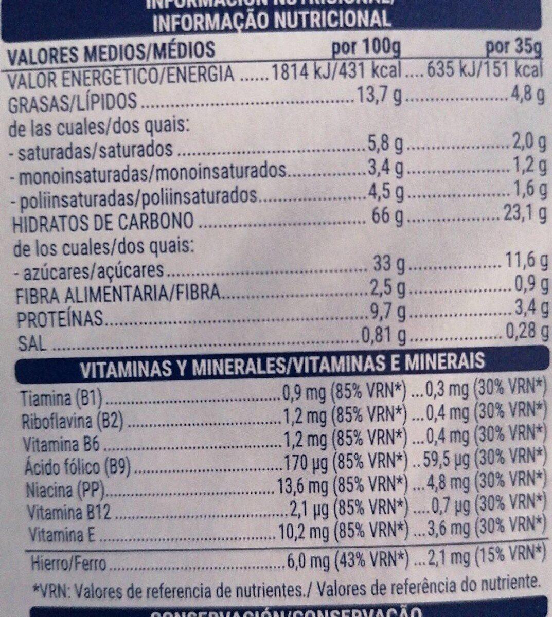 Minis rellenos leche - Informations nutritionnelles - es