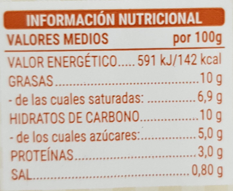 Bechamel - Informations nutritionnelles