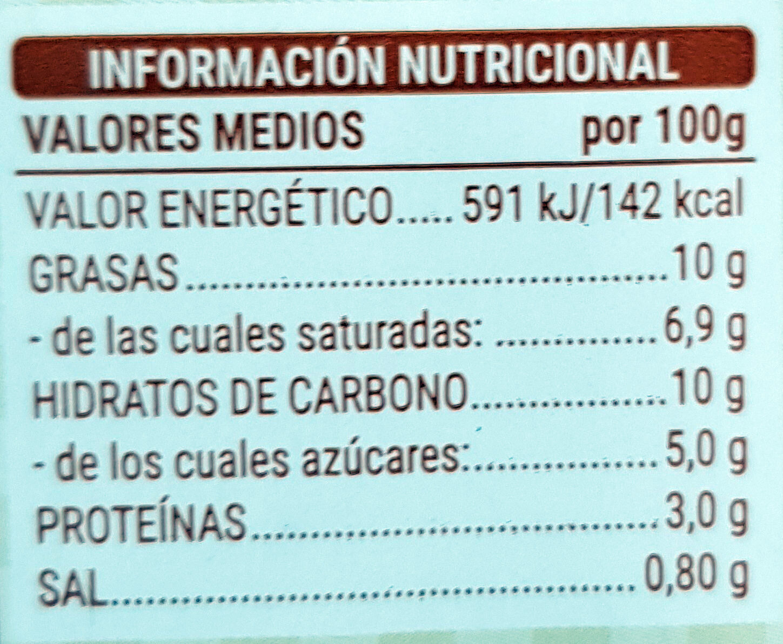 Bechamel - Informations nutritionnelles - es