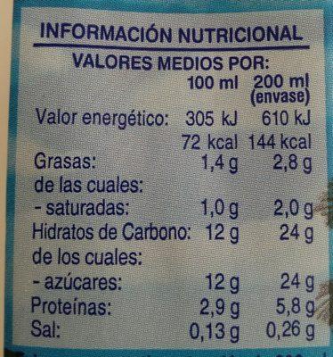 Canela limon - Información nutricional