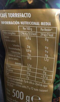 Café torrefacto - Información nutricional