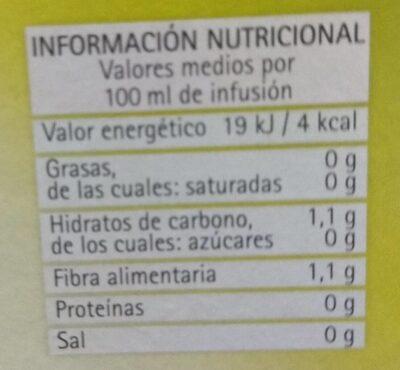 Cola de caballo - Informació nutricional - es