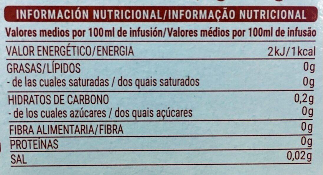 Manzanilla sabor a miel con edulcorante - Informació nutricional - es