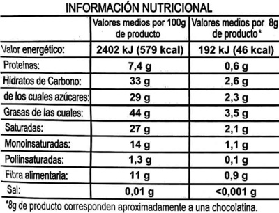 Mini tabletas de chocolate negro 72% cacao - Información nutricional