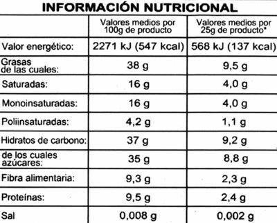 Tableta de chocolate negro con almendras 55% cacao - Informació nutricional