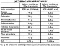Tableta de chocolate negro 85% cacao - Información nutricional