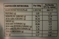 Barritas Rellenas - Nutrition facts