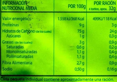 Tortitas de arroz - Informació nutricional